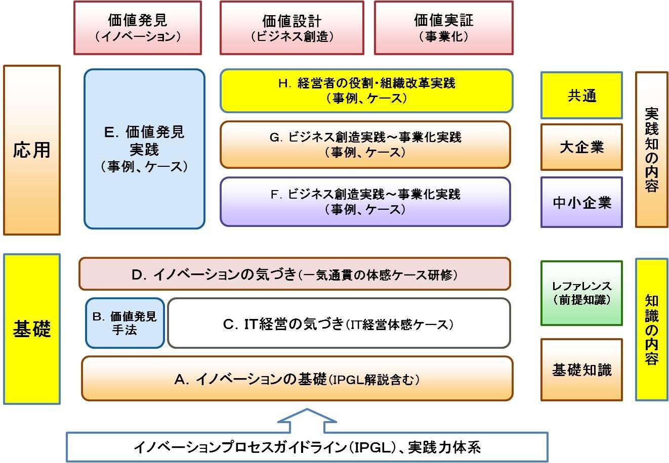 kenshuu_inv.jpg